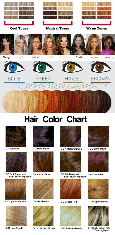 farba vlasov - farba oci